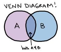 Venndiagram_2